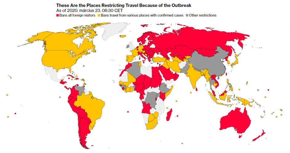 utazási korlátozások okozta gazdasági változások